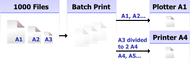2D Batch Print for AutoCAD DWG, DXF, PLT small screenshot