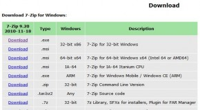 Which Is the Best Compression Tool for Windows 8/8.1?